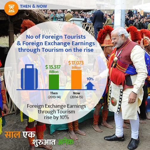 tourism_earnings